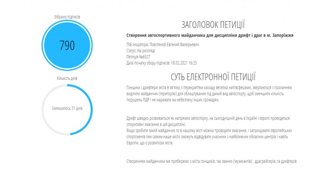 ТОП-10 проєктів рішень Запорізької міської  ради