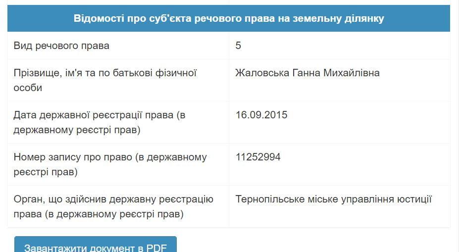 Повернути контроль за працею та підтримувати підприємництво: За що голосуватимуть на черговій сесії Тернопільської міської ради?