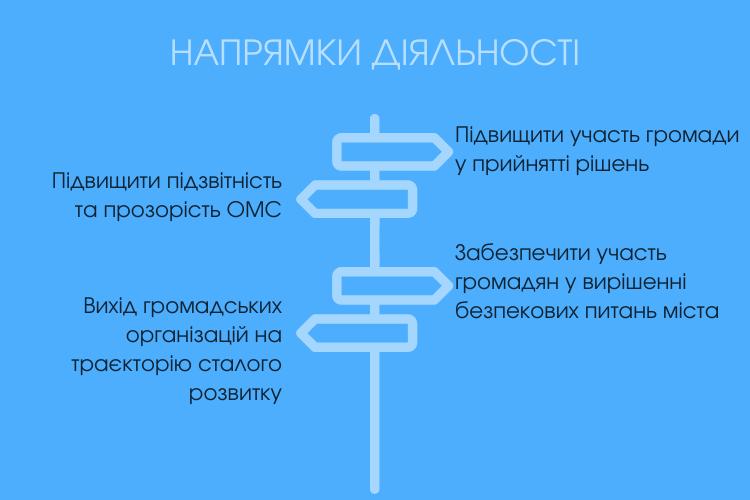 Звіт за 2020 рік (Тернопіль)